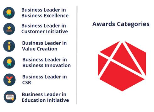 Awards Categories ABSL Awards Gala 2016